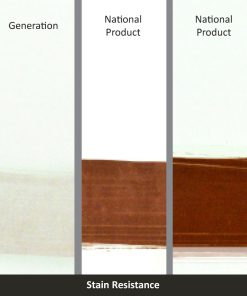 Stain Resistance