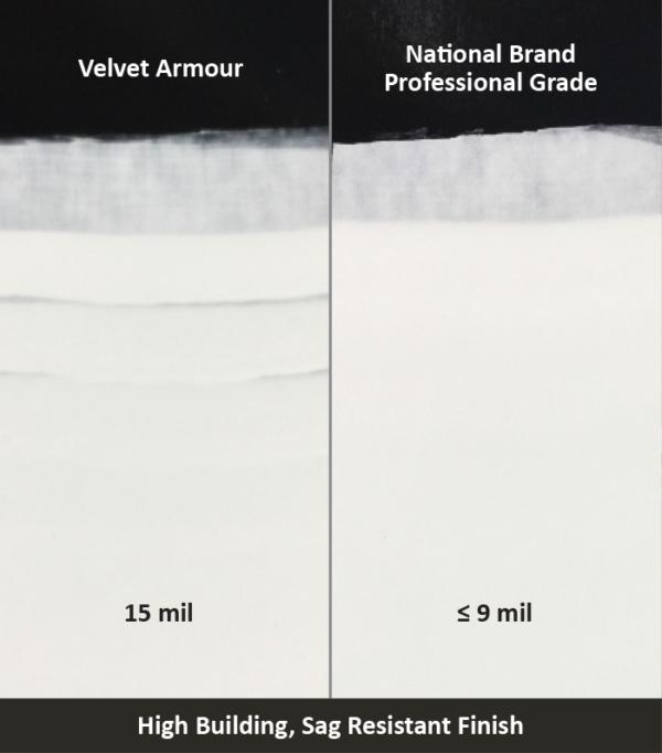 Velvet Armor Comparison